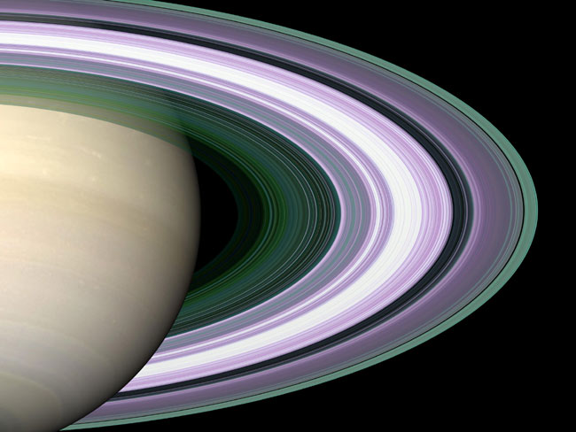Planet Saturn: Facts About Saturn's Rings, Moons & Size