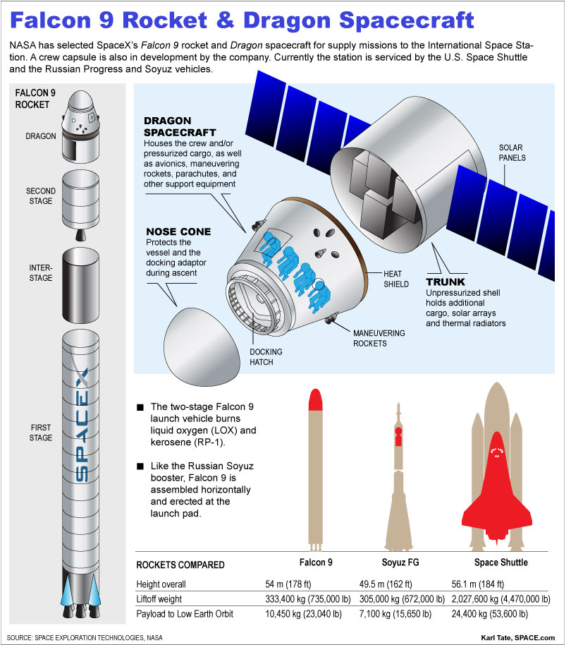 New Private Rocket Poised for First Launch