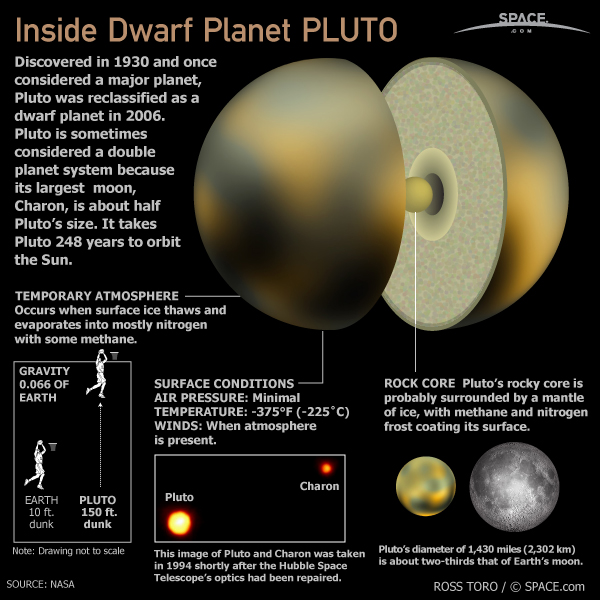 How and why did Pluto disappear  Quora