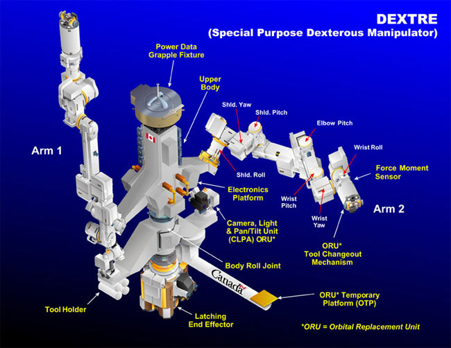 Canadian Robot Top Choice for Hubble Servicing Mission