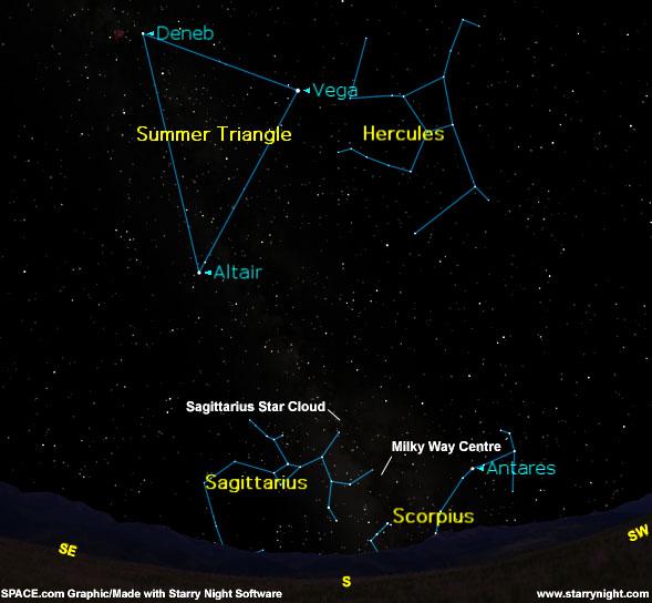 Simple Stargazing: Explore the Milky Way