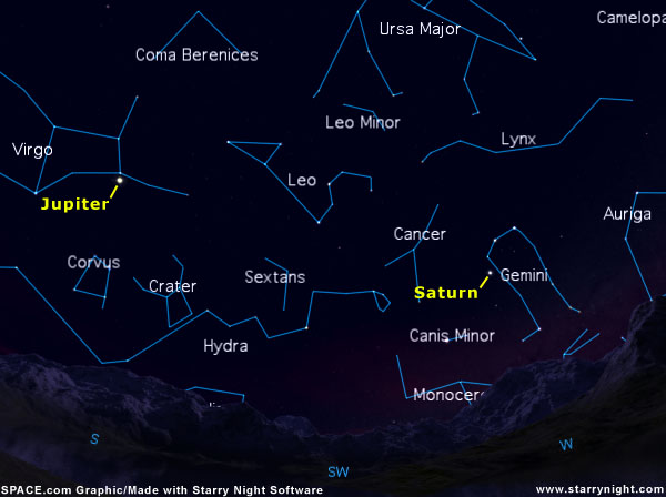 Doorstep Astronomy: See Saturn and Jupiter Now!