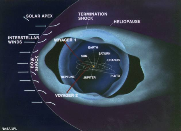 Voyager Probe Poised to Plunge into Interstellar Space