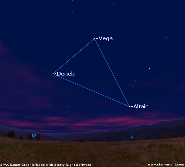 Doorstep Astronomy: The Summer Triangle