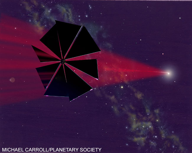 Laser-Powered Solar Sails