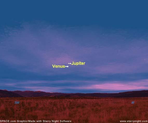 Venus And Jupiter Get Together