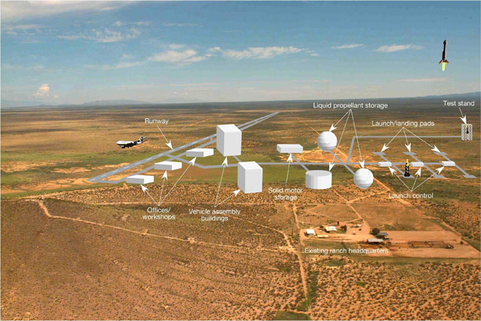 New Mexico Charts Future of Spaceport