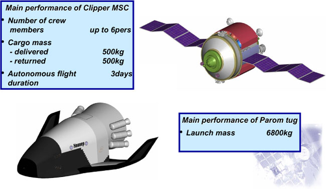 Russia's Next Spaceship: Alternative to NASA's CEV