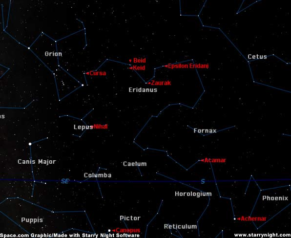 The Forgotten Winter Constellations