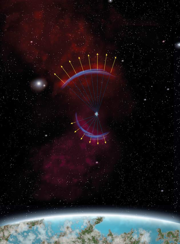 Light Echoes Reveal Exploded Stars