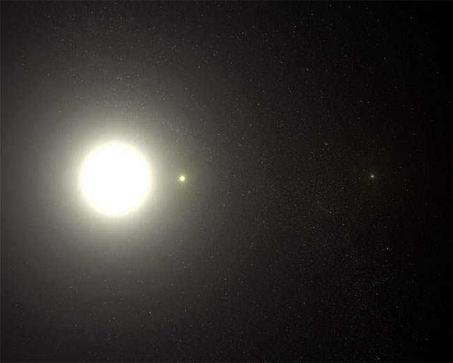 Why isn't the North Star the brightest star?
