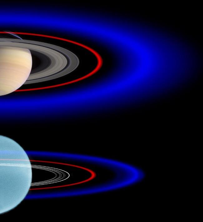 Planet Uranus Has Rare Blue Ring