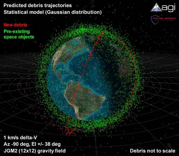 This computer model depicts the new debris from the Iridium-Cosmos crash (in red) on top of the existing debris (in green) in orbit today.