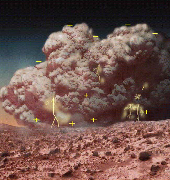 Studies Find the Toxic Side of Martian Dust Storms