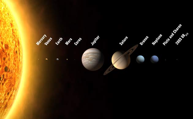 Strange, But True - Our Solar System