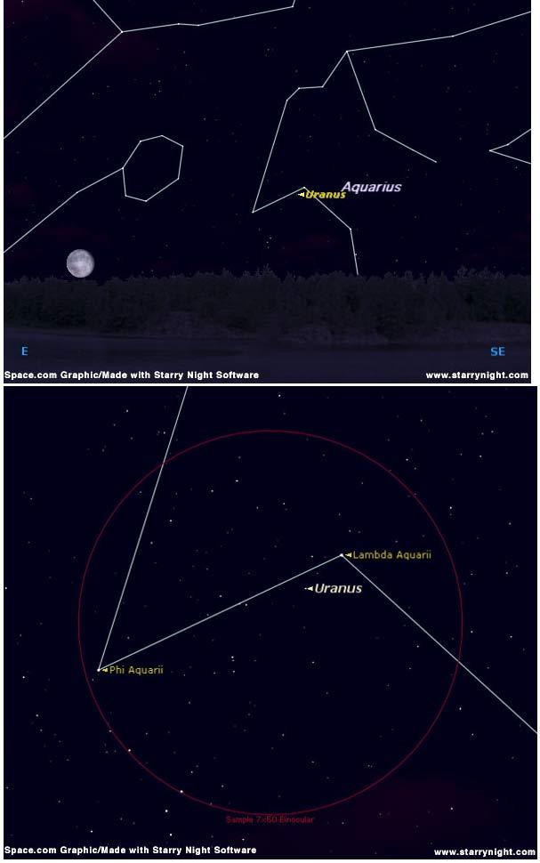 Dark Skies Reveal Planet Uranus