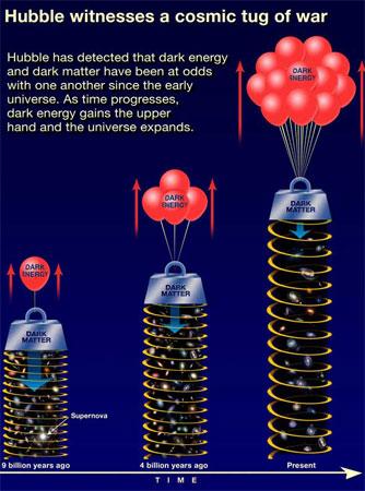 The History of Dark Energy Goes Way, Way Back