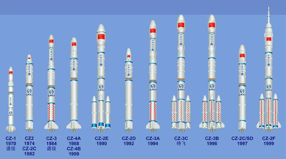 China Experimental Satellite Failure