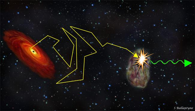The Milky Way's Pinball Wizard