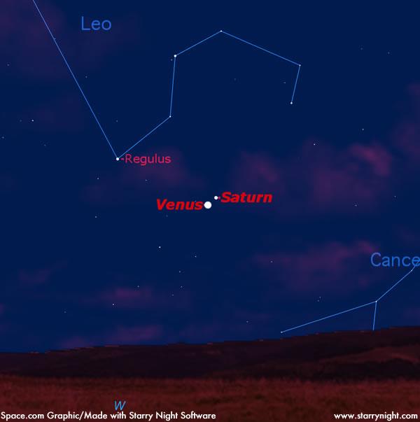 Venus and Saturn Converge