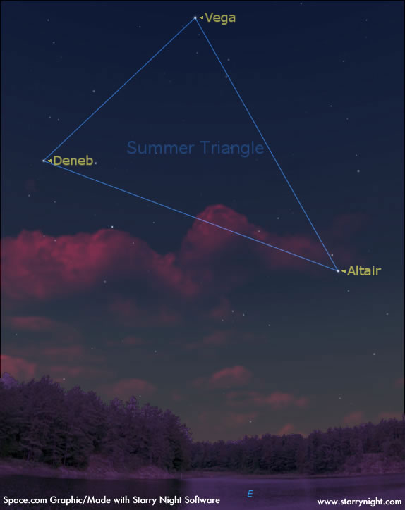 Doorstep Astronomy: See the Summer Triangle