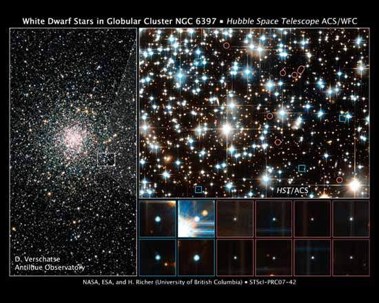 Hubble Space Telescope images of white dwarfs in NGC 6397. Young white dwarfs were found far away from the center of the globular cluster, where they were expected to be found.