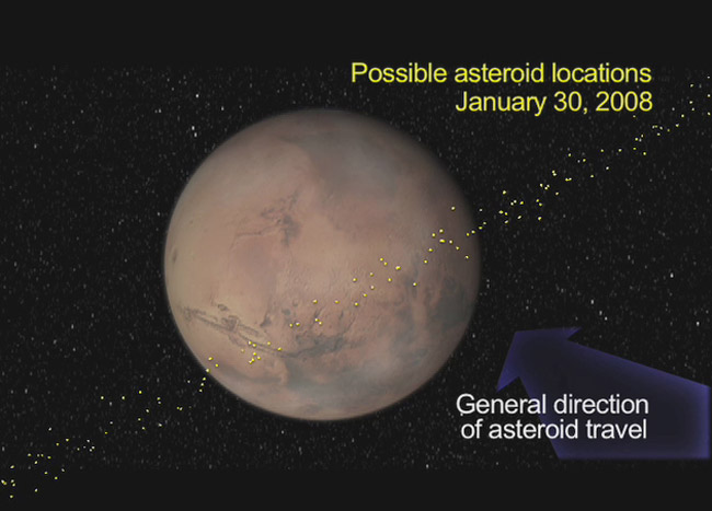 Asteroid's Chances of Smacking Mars Dip