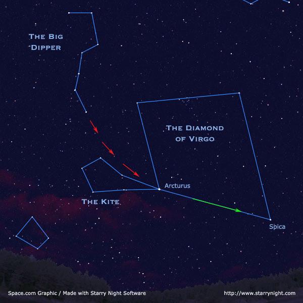 Arc to Arcturus