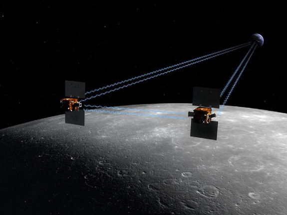 The Gravity Recovery and Interior Laboratory, or Grail, mission will fly twin spacecraft in tandem orbits around the moon to measure its gravity field in unprecedented detail.