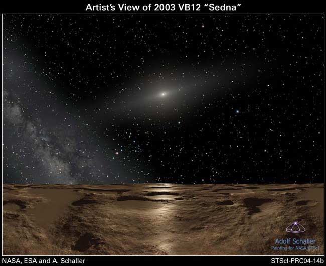 Nibiru News and Planet X in 2012
