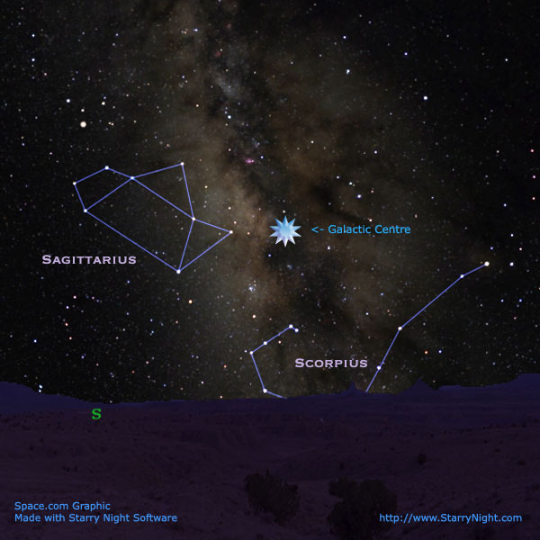 Milky way a night sky wonder for Galactic wonder