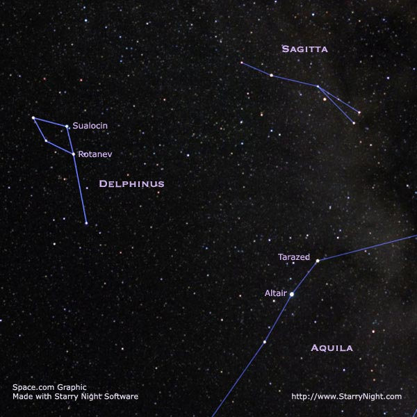 Look, Up in the Sky! Strange Star Names