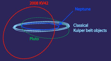 Strange New Comet Explains Old Mystery