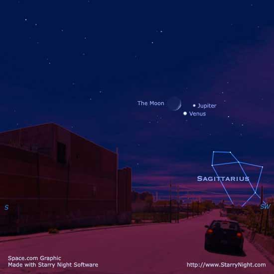 Jupiter and Venus to Converge