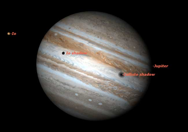 Jupiter's Moons to Vanish from View