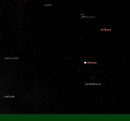 Venus and Mars Grace the Pre-dawn Sky