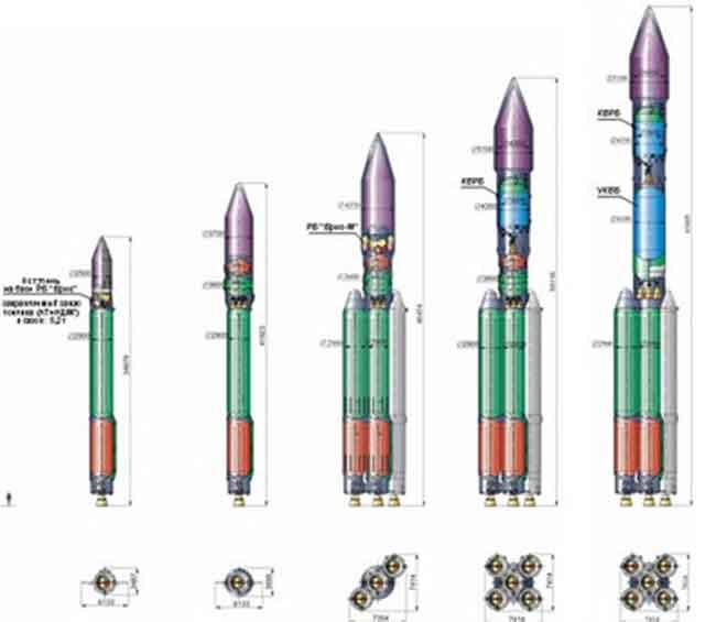 Russia Delays Angara Rocket Debut as Testing Progresses