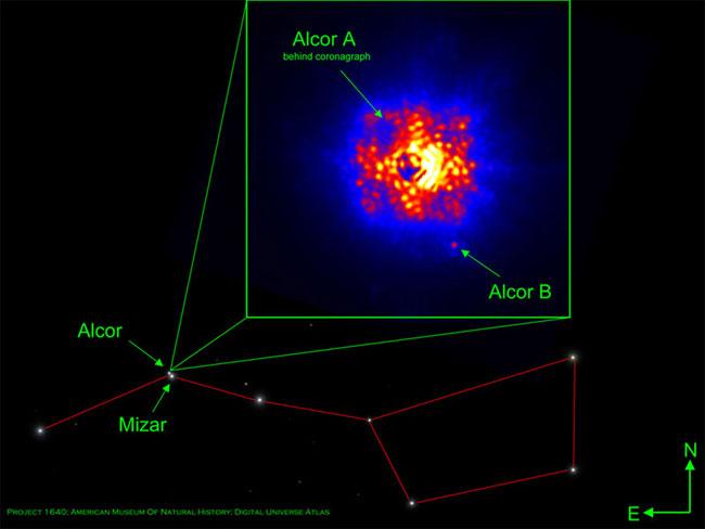 New Star Found in Big Dipper