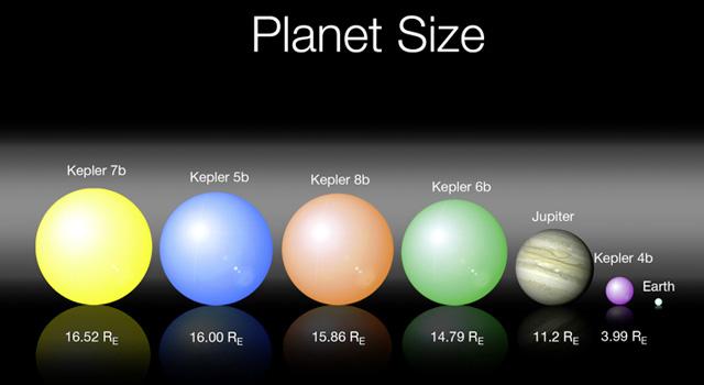 Kepler Planet-Hunting Mission Finds 5 New Lightweight Worlds