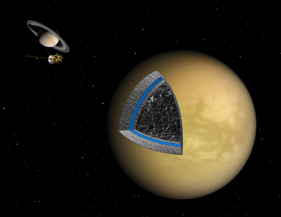 This artist's illustration shows the likely slushy interior structure of Saturn's moon Titan deduced from gravity field data collected by NASA's Cassini spacecraft. <a href=http://www.space.com/scienceastronomy/saturn-moon-titan-slushy-100420.html>Full Story</a>.