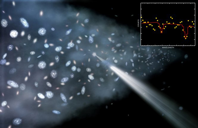 Huge Chunk of Universe's Missing Matter Found