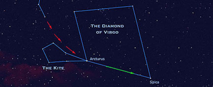 See the Bright Yellow Star Arcturus in the Night Sky