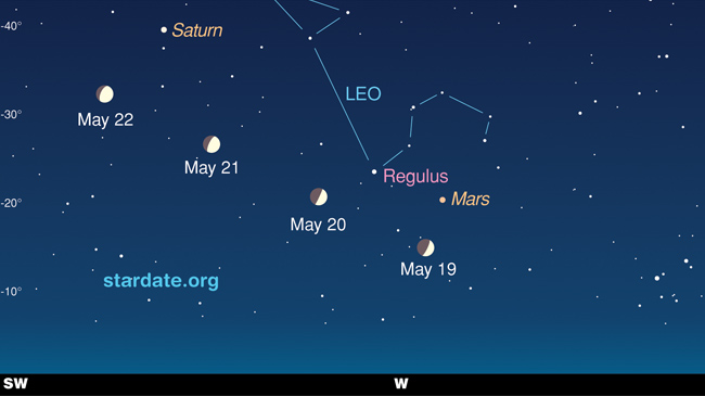 Moon to Dance with Mars, Saturn and Bright Star This Week