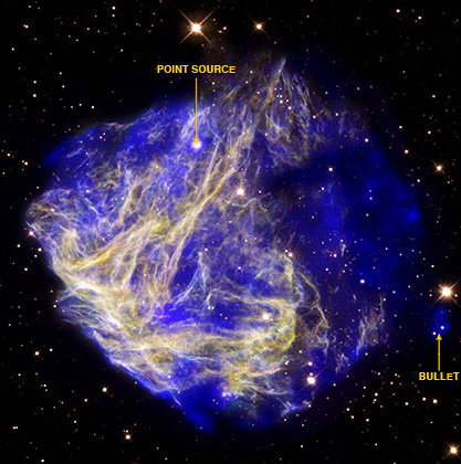 Cosmic Bullet Fired by Exploding Star