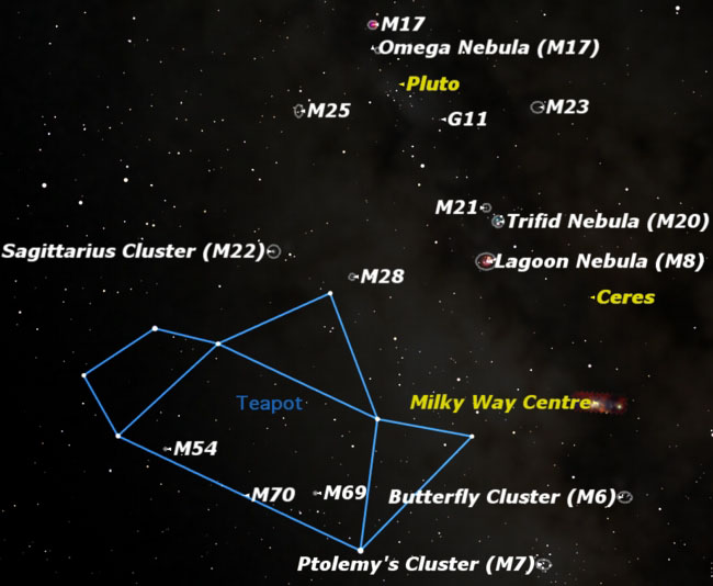 how to find planets in the night sky