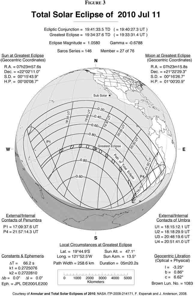 Solar Treat: Total Eclipse of the Sun July 11