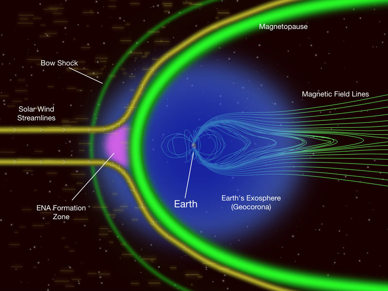 Head-On Crash Spotted Between Solar Wind and Earth's Magnetic Field