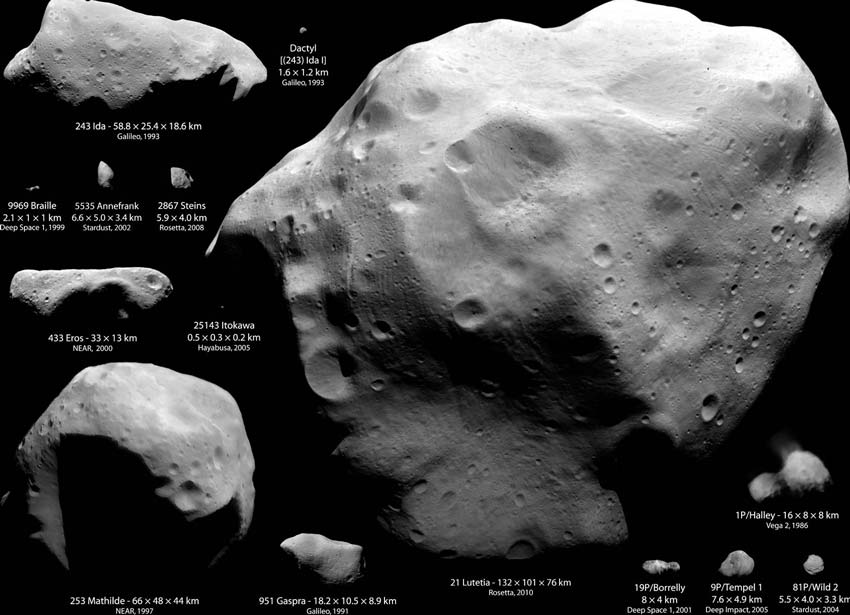Asteroids Visited by Spacecraft