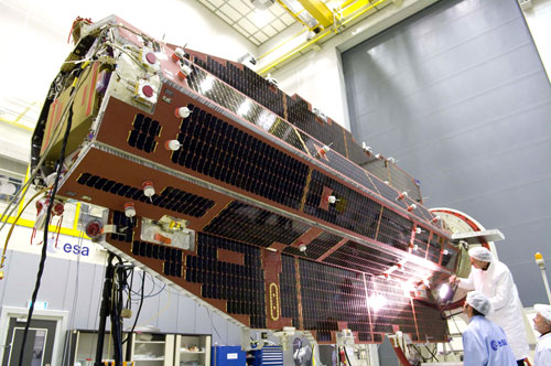 Final Testing of GOCE Satellite