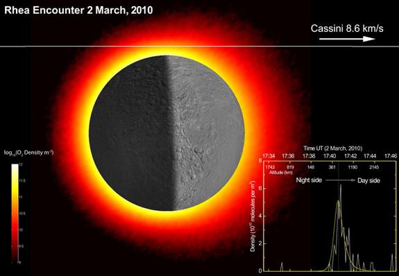 Rhea Moon Surface